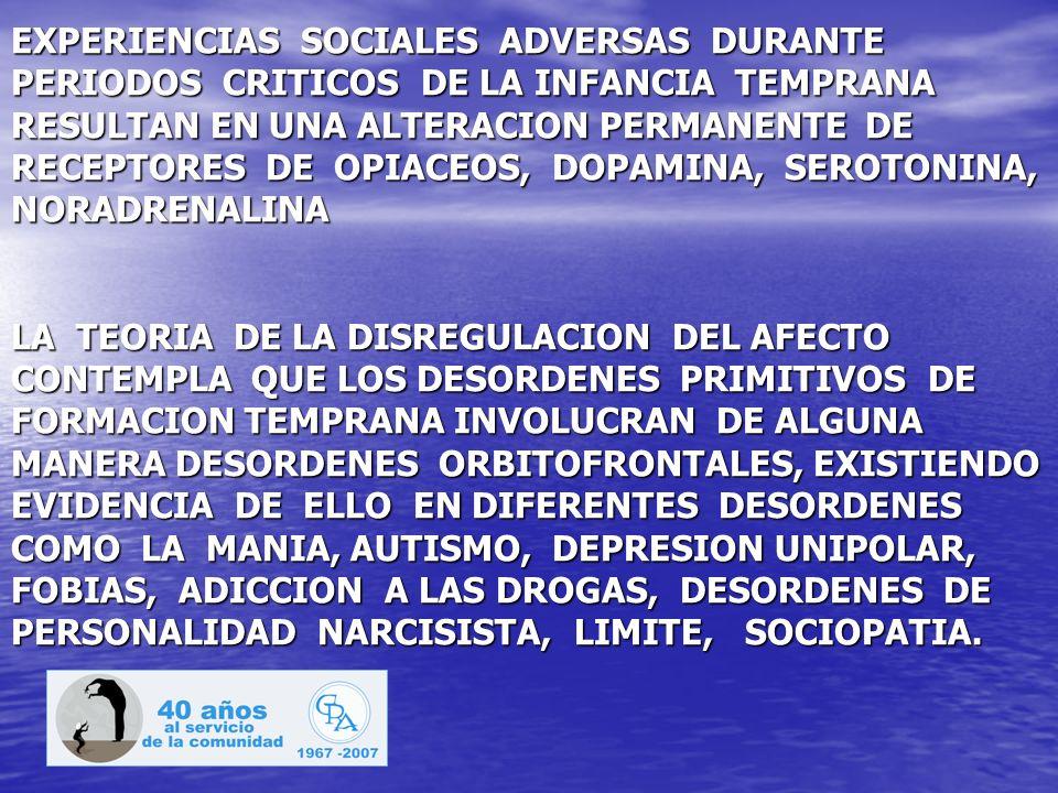 EXPERIENCIAS SOCIALES ADVERSAS DURANTE PERIODOS CRITICOS DE LA INFANCIA TEMPRANA RESULTAN EN UNA ALTERACION PERMANENTE DE RECEPTORES DE OPIACEOS, DOPA