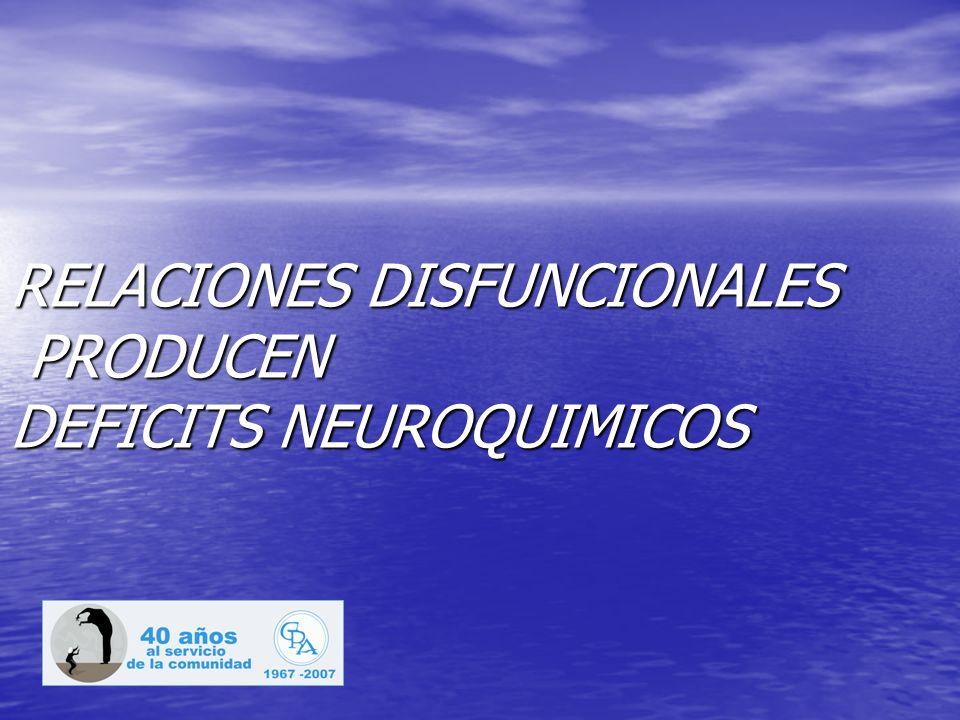 RELACIONES DISFUNCIONALES PRODUCEN DEFICITS NEUROQUIMICOS
