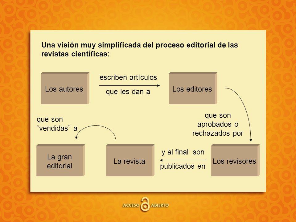 Los autoresLos editores escriben artículos que les dan a Los revisores que son aprobados o rechazados por La revista y al final son publicados en Una