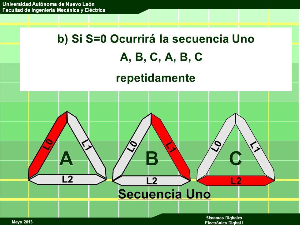 Mayo 2013 Sistemas Digitales Electrónica Digital I Universidad Autónoma de Nuevo León Facultad de Ingeniería Mecánica y Eléctrica b) Si S=0 Ocurrirá l