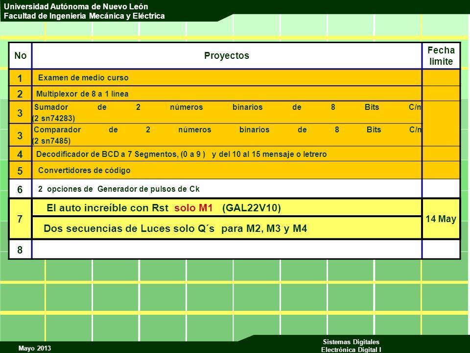 Mayo 2013 Sistemas Digitales Electrónica Digital I Universidad Autónoma de Nuevo León Facultad de Ingeniería Mecánica y Eléctrica NoProyectos Fecha li