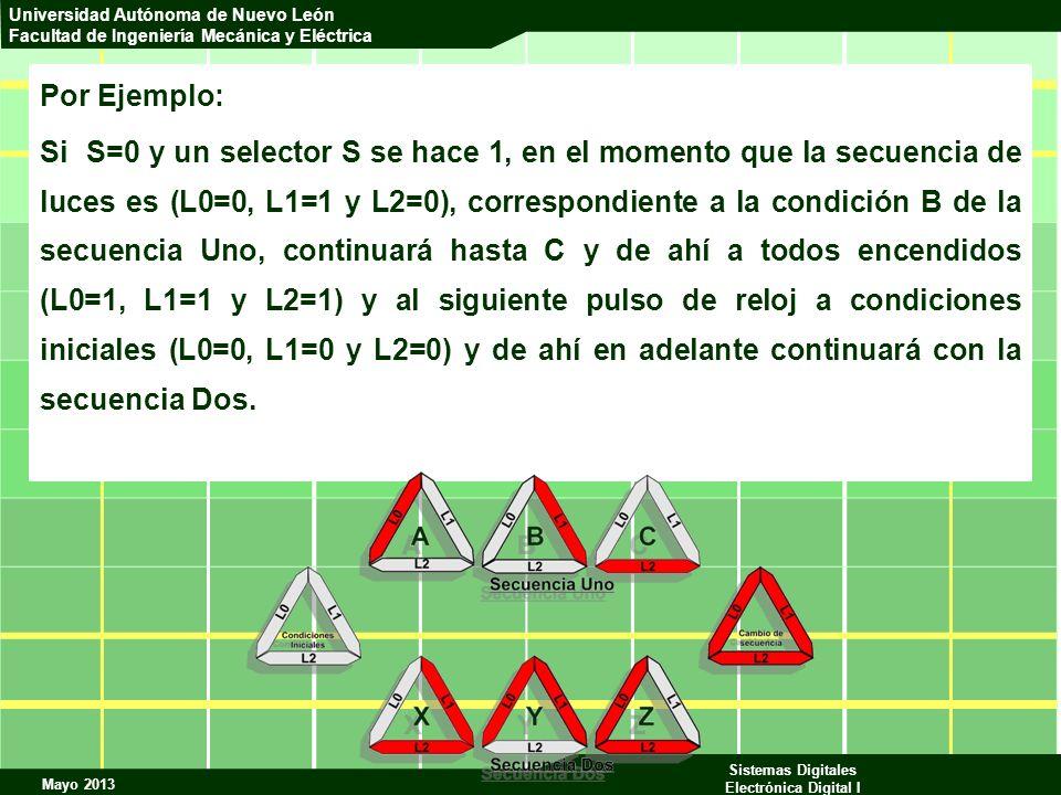 Mayo 2013 Sistemas Digitales Electrónica Digital I Universidad Autónoma de Nuevo León Facultad de Ingeniería Mecánica y Eléctrica Por Ejemplo: Si S=0
