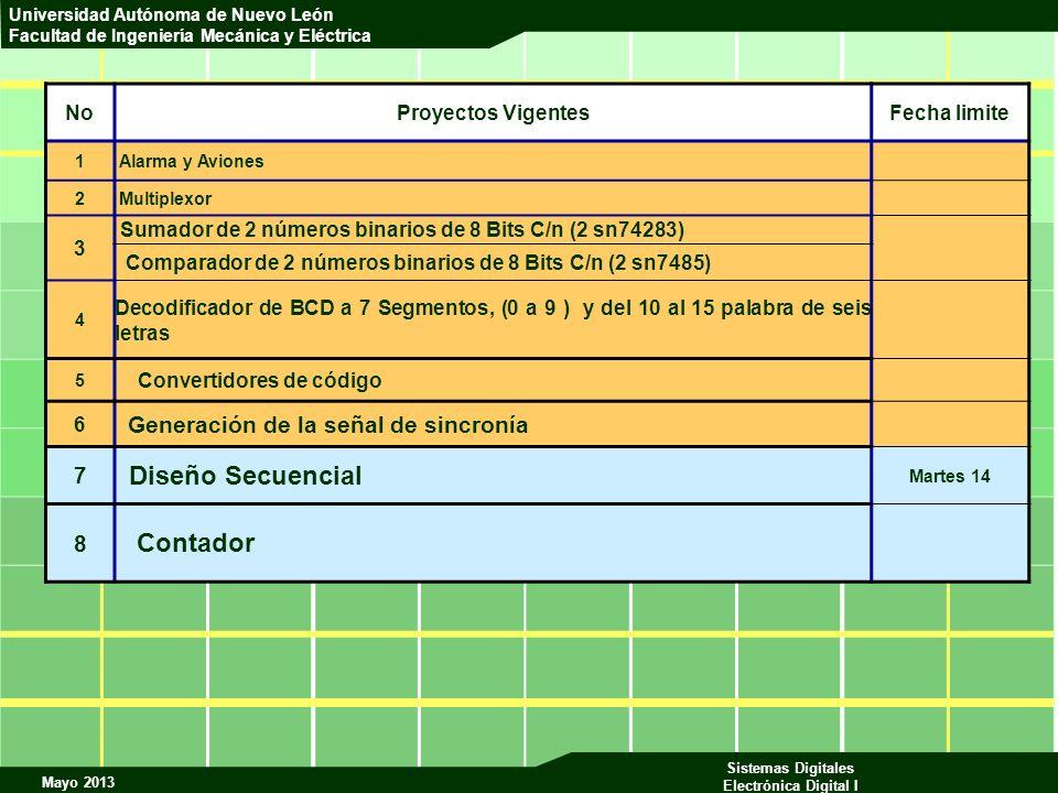 Mayo 2013 Sistemas Digitales Electrónica Digital I Universidad Autónoma de Nuevo León Facultad de Ingeniería Mecánica y Eléctrica NoProyectos Vigentes