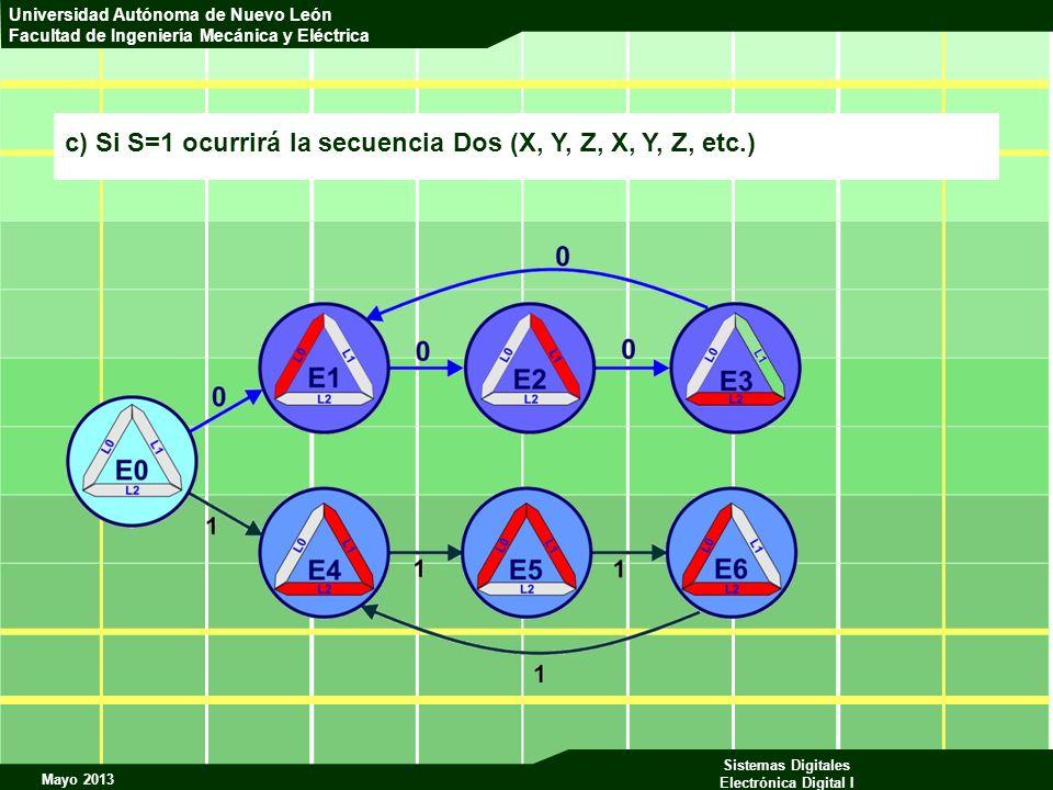 Mayo 2013 Sistemas Digitales Electrónica Digital I Universidad Autónoma de Nuevo León Facultad de Ingeniería Mecánica y Eléctrica c) Si S=1 ocurrirá l