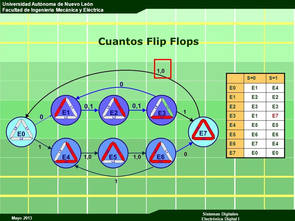 Mayo 2013 Sistemas Digitales Electrónica Digital I Universidad Autónoma de Nuevo León Facultad de Ingeniería Mecánica y Eléctrica Cuantos Flip Flops S