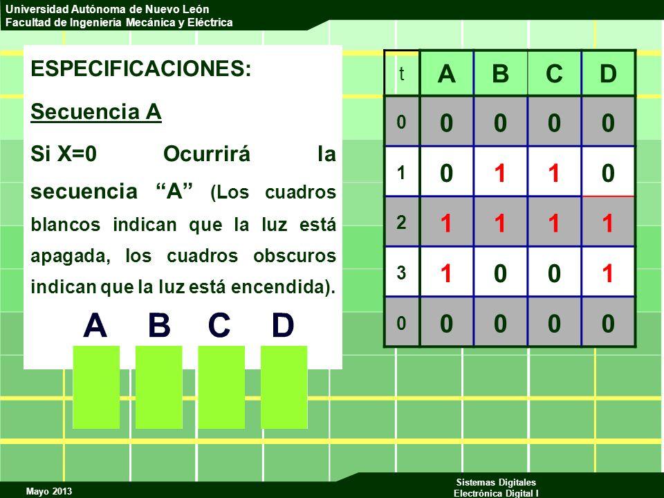 Mayo 2013 Sistemas Digitales Electrónica Digital I Universidad Autónoma de Nuevo León Facultad de Ingeniería Mecánica y Eléctrica ESPECIFICACIONES: Se