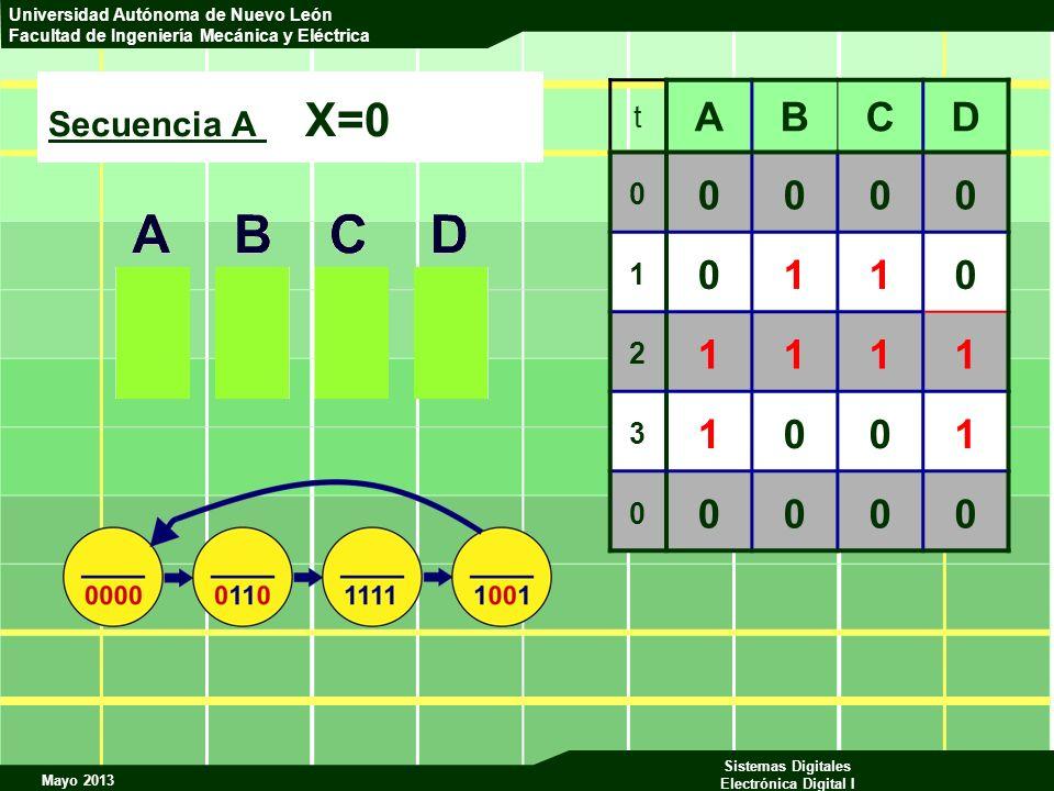 Mayo 2013 Sistemas Digitales Electrónica Digital I Universidad Autónoma de Nuevo León Facultad de Ingeniería Mecánica y Eléctrica Secuencia A X=0 t AB