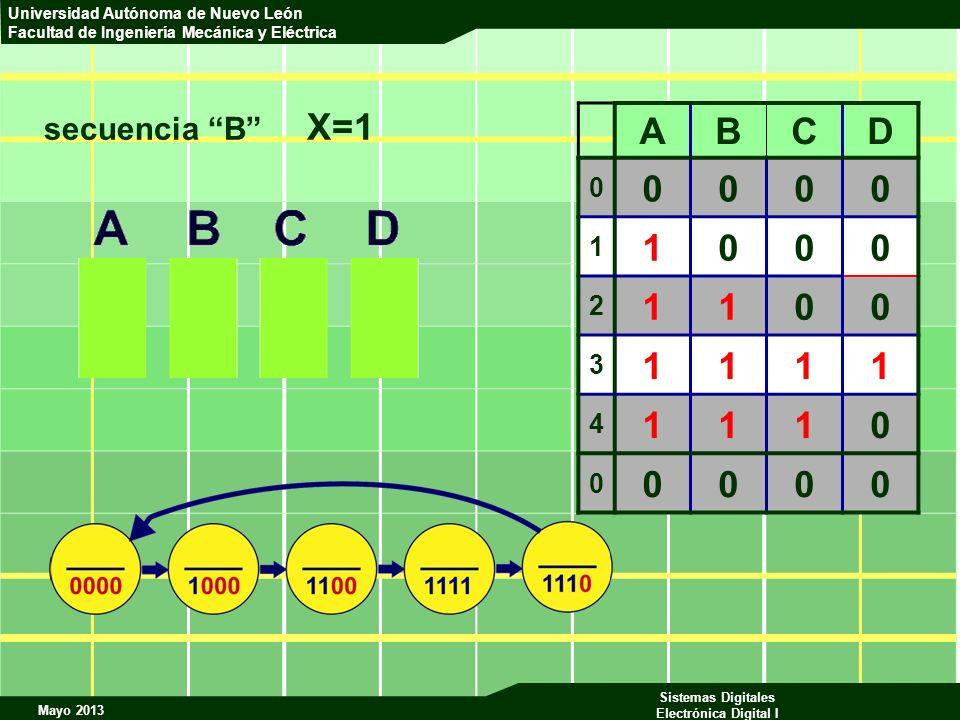 Mayo 2013 Sistemas Digitales Electrónica Digital I Universidad Autónoma de Nuevo León Facultad de Ingeniería Mecánica y Eléctrica secuencia B X=1 ABCD