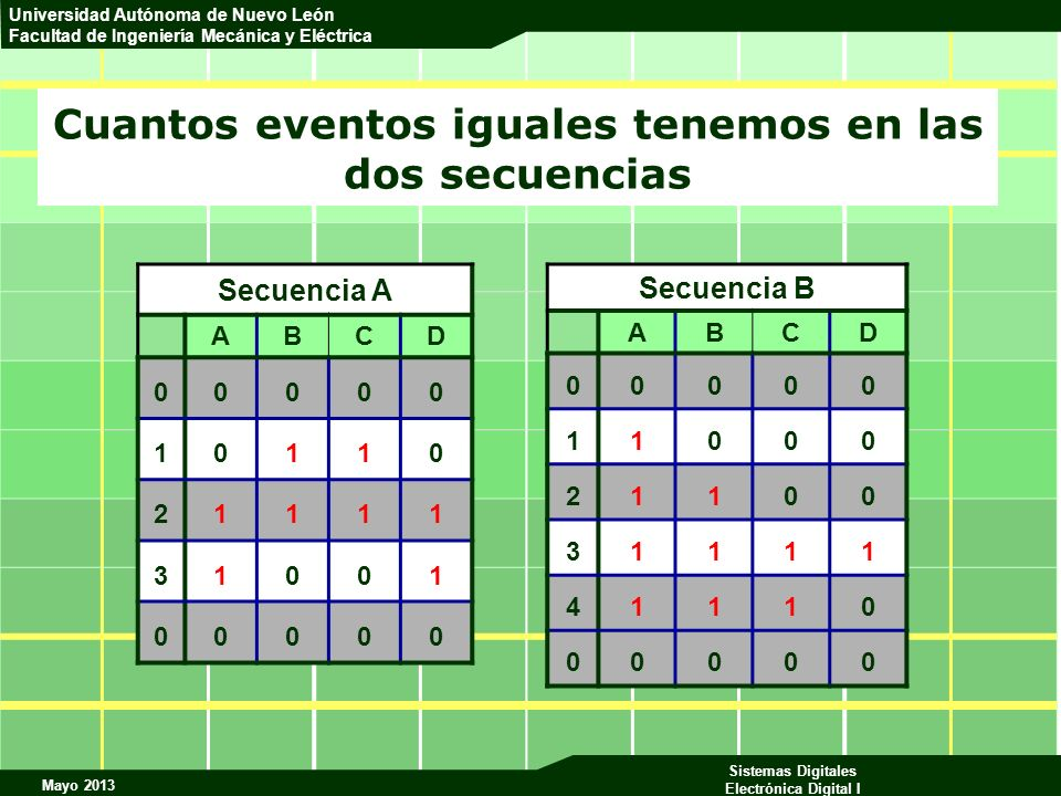 Mayo 2013 Sistemas Digitales Electrónica Digital I Universidad Autónoma de Nuevo León Facultad de Ingeniería Mecánica y Eléctrica Cuantos eventos igua