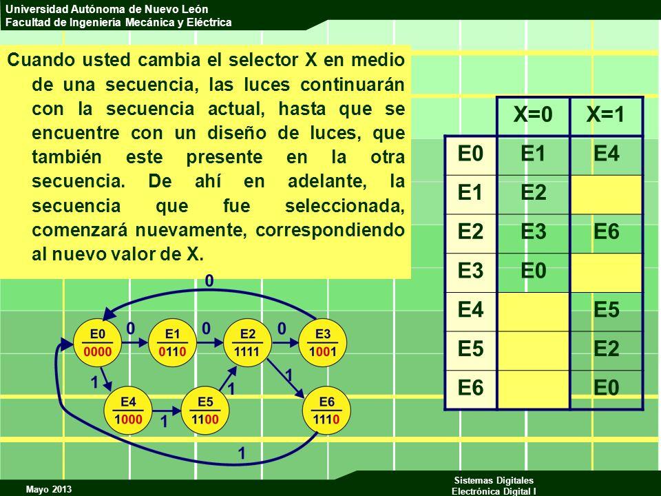 Mayo 2013 Sistemas Digitales Electrónica Digital I Universidad Autónoma de Nuevo León Facultad de Ingeniería Mecánica y Eléctrica X=0X=1 E0E1E4 E1E2 E