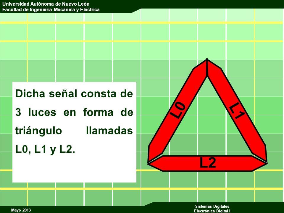 Mayo 2013 Sistemas Digitales Electrónica Digital I Universidad Autónoma de Nuevo León Facultad de Ingeniería Mecánica y Eléctrica Dicha señal consta d