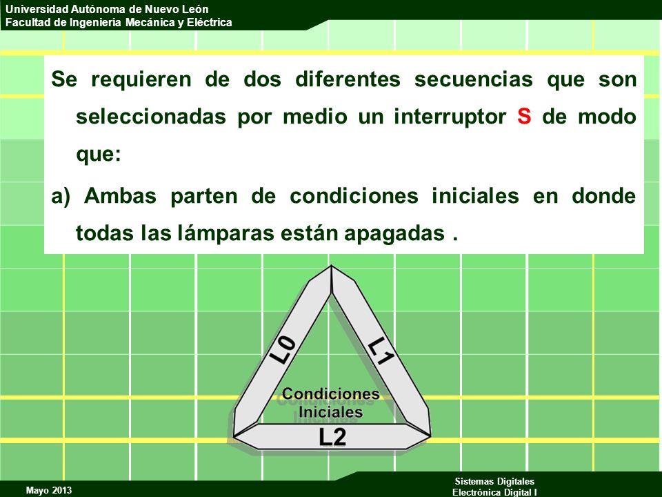 Mayo 2013 Sistemas Digitales Electrónica Digital I Universidad Autónoma de Nuevo León Facultad de Ingeniería Mecánica y Eléctrica Se requieren de dos