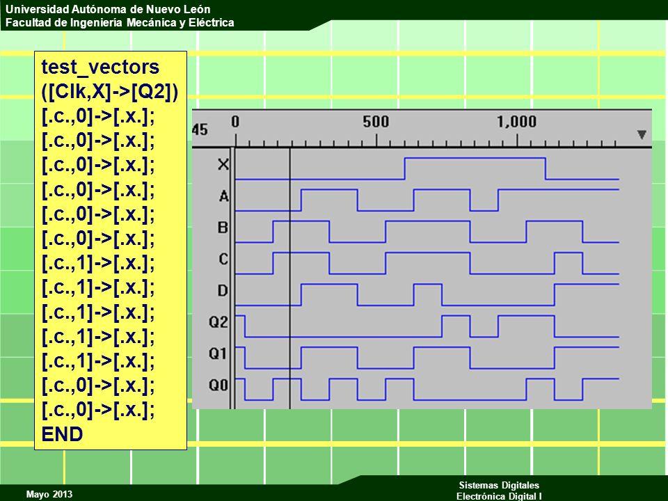 Mayo 2013 Sistemas Digitales Electrónica Digital I Universidad Autónoma de Nuevo León Facultad de Ingeniería Mecánica y Eléctrica test_vectors ([Clk,X