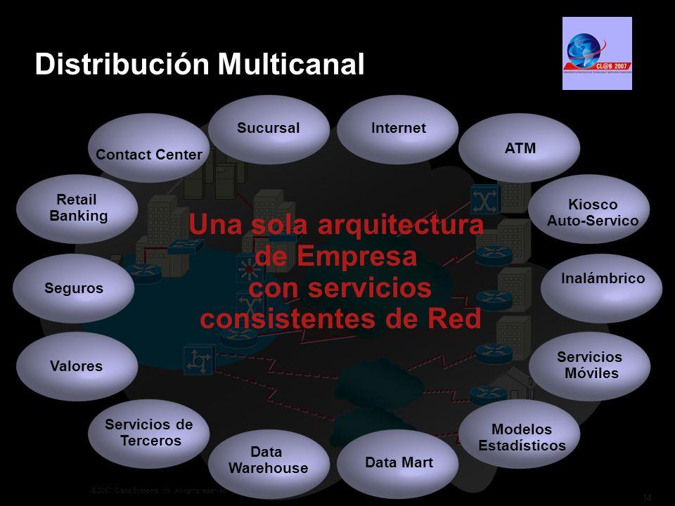 © 2007 Cisco Systems, Inc. All rights reserved. 14 Distribución Multicanal Una sola arquitectura de Empresa con servicios consistentes de Red Modelos