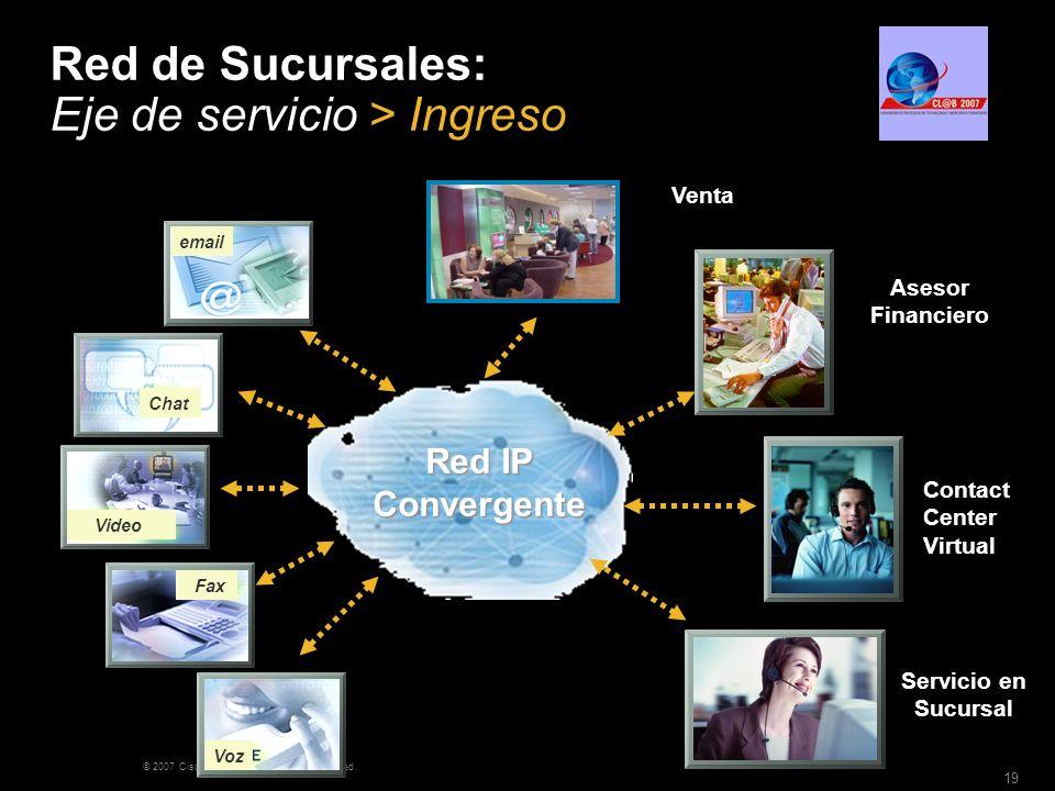 © 2007 Cisco Systems, Inc. All rights reserved. 19 Red de Sucursales: Eje de servicio > Ingreso Red IP Convergente Contact Center Virtual Asesor Finan