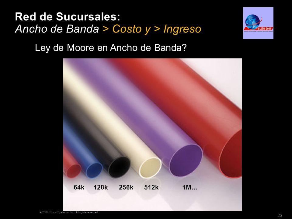 © 2007 Cisco Systems, Inc. All rights reserved. 25 Red de Sucursales: Ancho de Banda > Costo y > Ingreso 64k 128k 256k 512k 1M… Ley de Moore en Ancho
