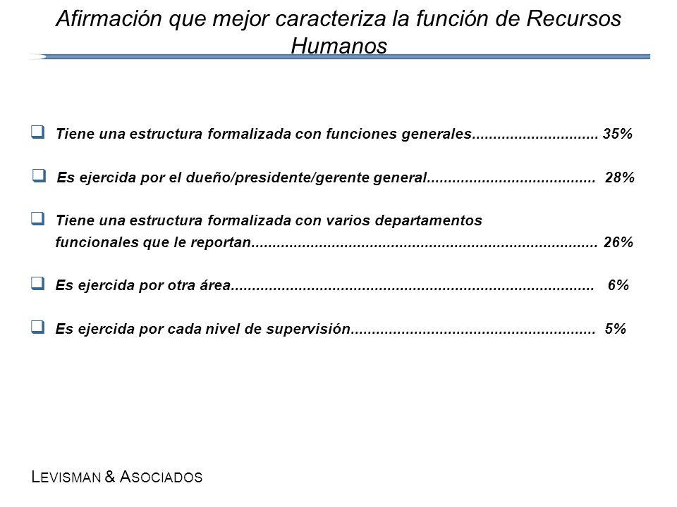L EVISMAN & A SOCIADOS Afirmación que mejor caracteriza la función de Recursos Humanos Tiene una estructura formalizada con funciones generales.......