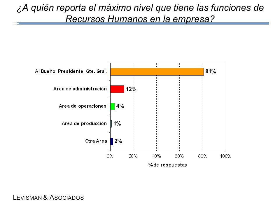 L EVISMAN & A SOCIADOS ¿A quién reporta el máximo nivel que tiene las funciones de Recursos Humanos en la empresa?