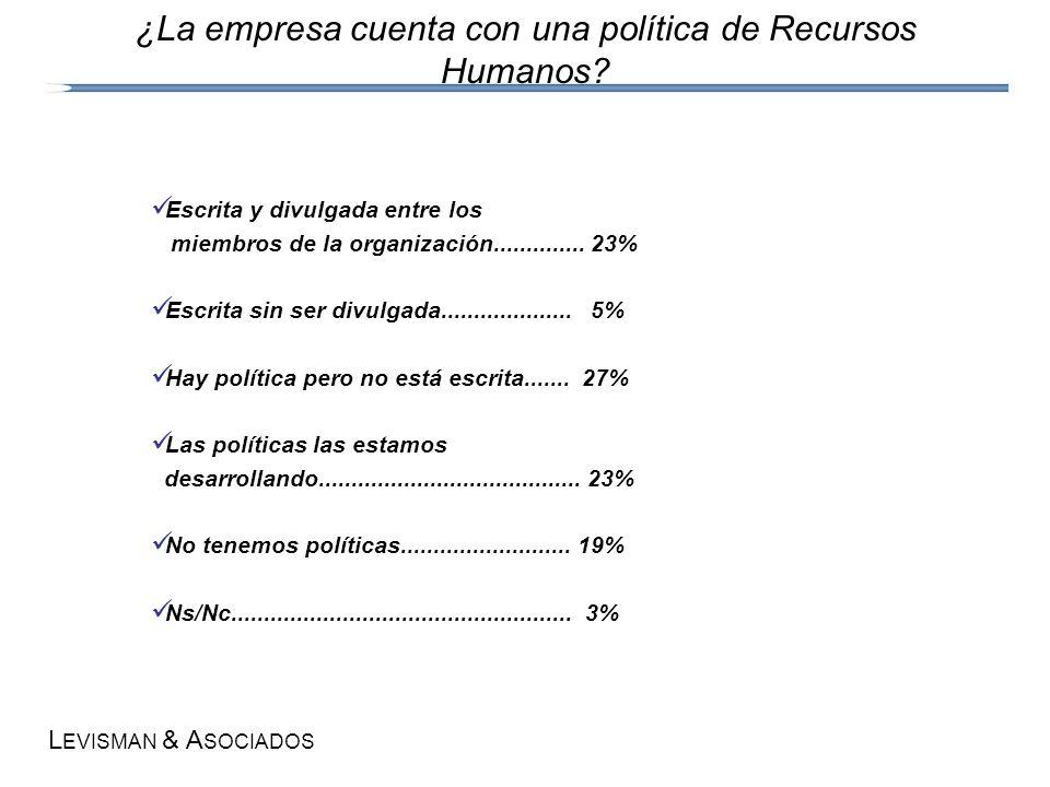 L EVISMAN & A SOCIADOS ¿La empresa cuenta con una política de Recursos Humanos.