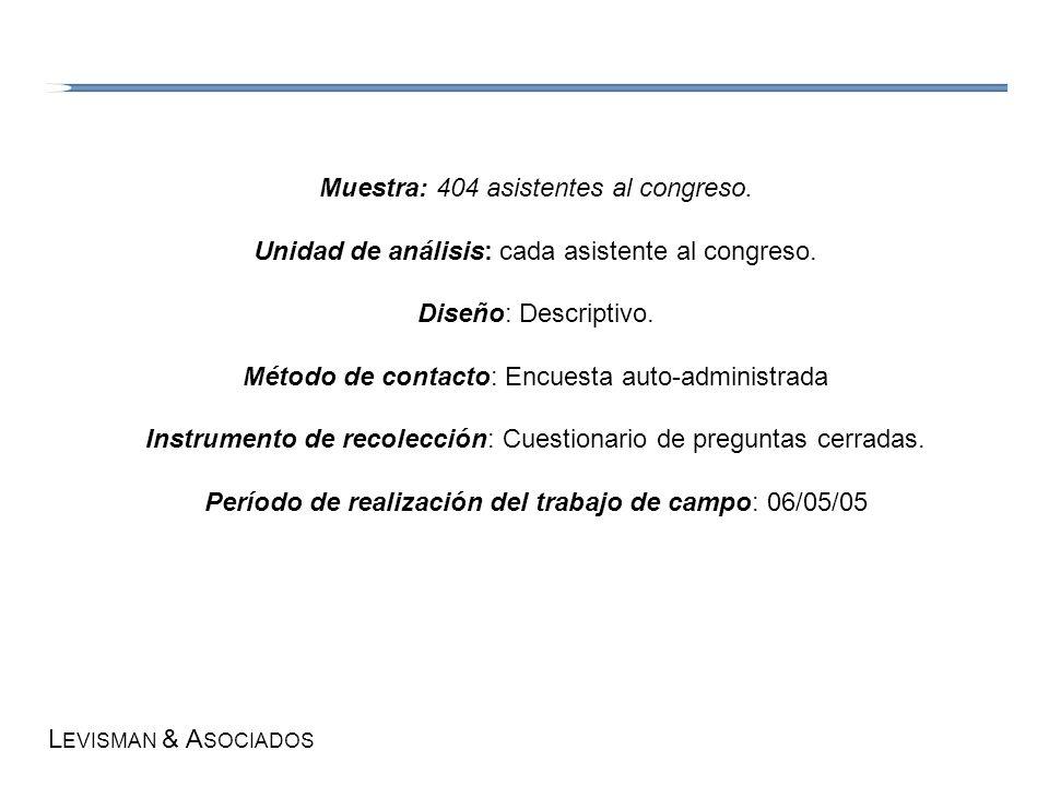 L EVISMAN & A SOCIADOS Ficha Técnica Muestra: 404 asistentes al congreso. Unidad de análisis: cada asistente al congreso. Diseño: Descriptivo. Método