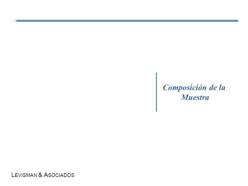 L EVISMAN & A SOCIADOS Composición de la Muestra