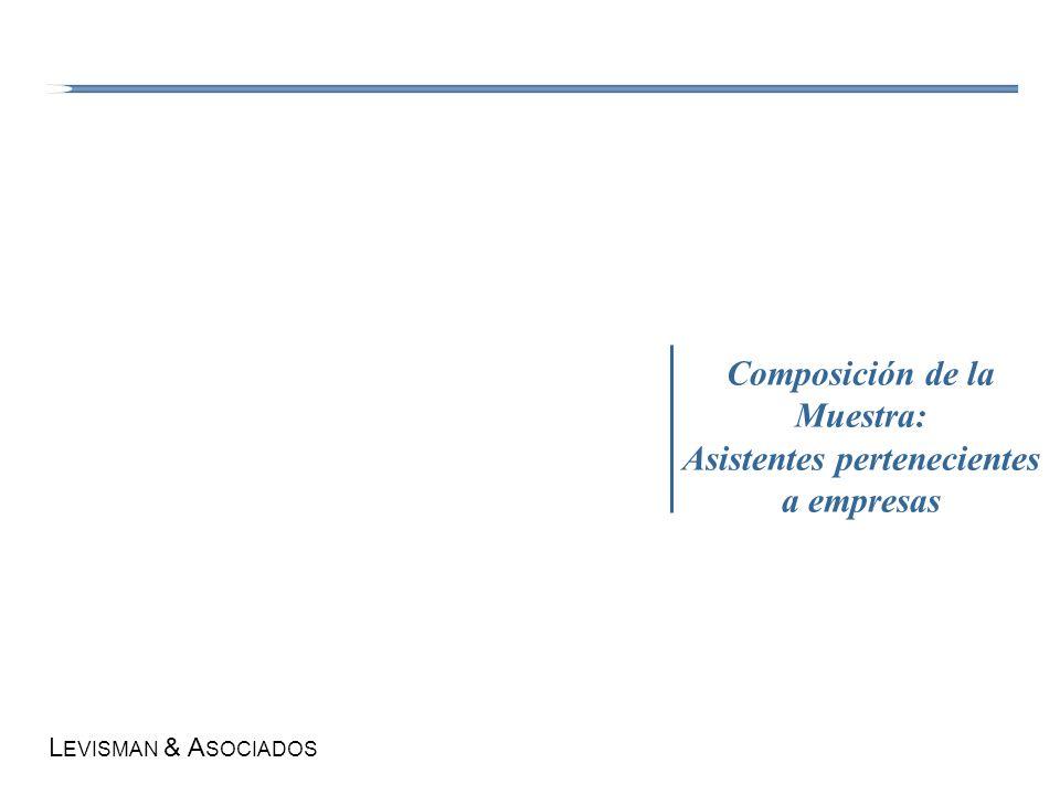 L EVISMAN & A SOCIADOS Composición de la Muestra: Asistentes pertenecientes a empresas