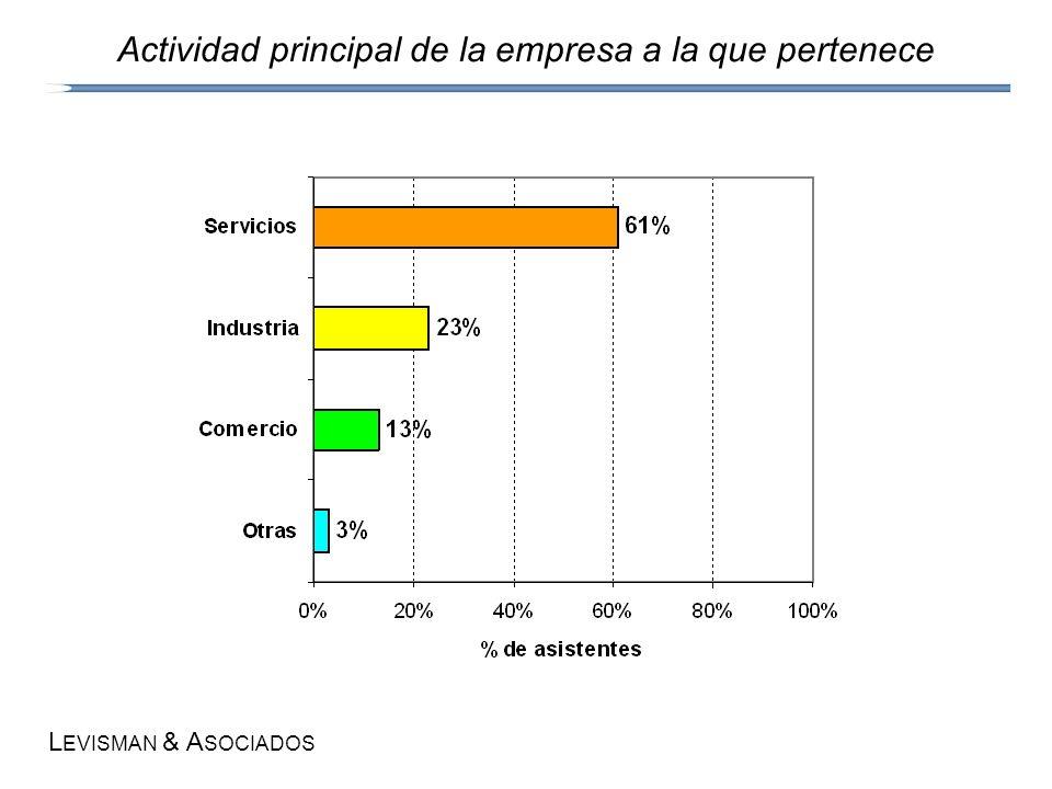 L EVISMAN & A SOCIADOS Actividad principal de la empresa a la que pertenece
