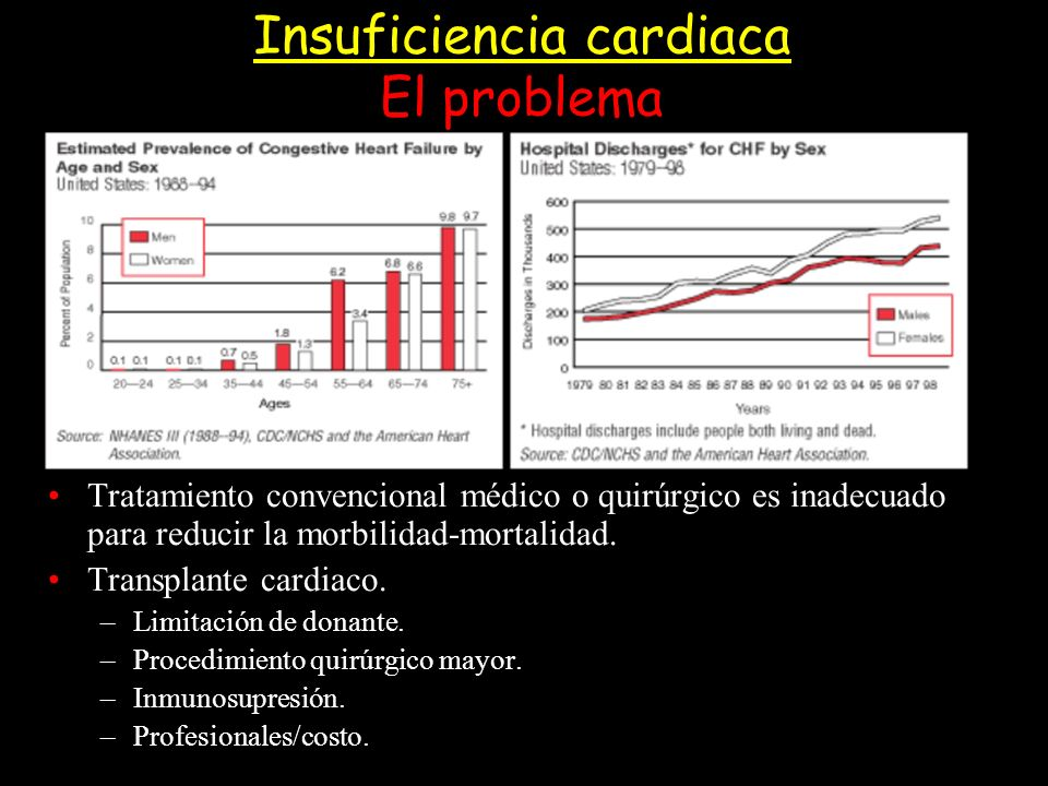 Insuficiencia cardiaca El problema Incremento en la prevalencia de insuficiencia cardiaca. Tratamiento convencional médico o quirúrgico es inadecuado