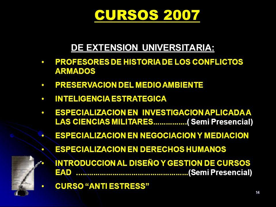 14 DE EXTENSION UNIVERSITARIA: PROFESORES DE HISTORIA DE LOS CONFLICTOS ARMADOS PRESERVACION DEL MEDIO AMBIENTE INTELIGENCIA ESTRATEGICA ESPECIALIZACION EN INVESTIGACION APLICADA A LAS CIENCIAS MILITARES................( Semi Presencial) ESPECIALIZACION EN NEGOCIACION Y MEDIACION ESPECIALIZACION EN DERECHOS HUMANOS INTRODUCCION AL DISEÑO Y GESTION DE CURSOS EAD.....................................................(Semi Presencial) CURSO ANTI ESTRESS CURSOS 2007
