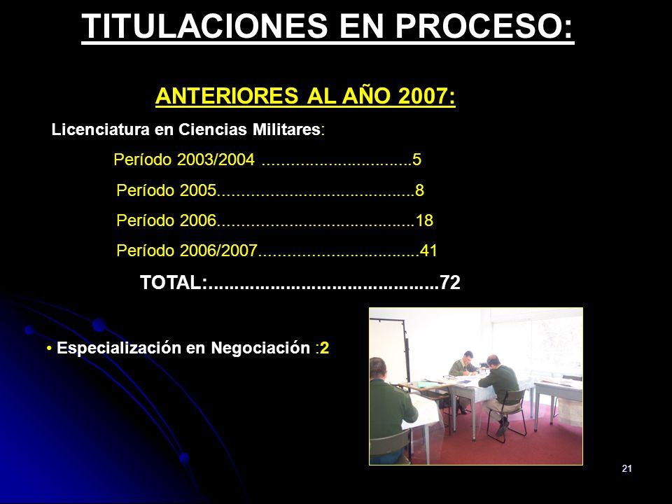 21 TITULACIONES EN PROCESO: ANTERIORES AL AÑO 2007: Licenciatura en Ciencias Militares: Período 2003/2004................................5 Período 2005..........................................8 Período 2006..........................................18 Período 2006/2007..................................41 TOTAL:.............................................72 Especialización en Negociación :2