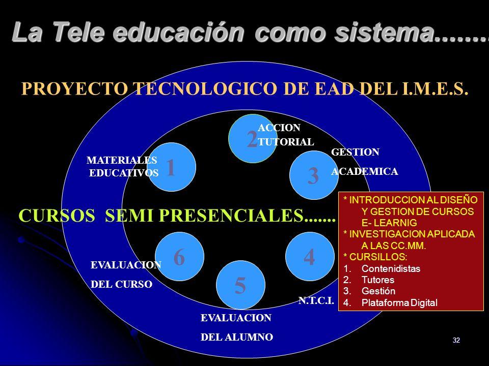 32 La Tele educación como sistema........ PROYECTO TECNOLOGICO DE EAD DEL I.M.E.S.