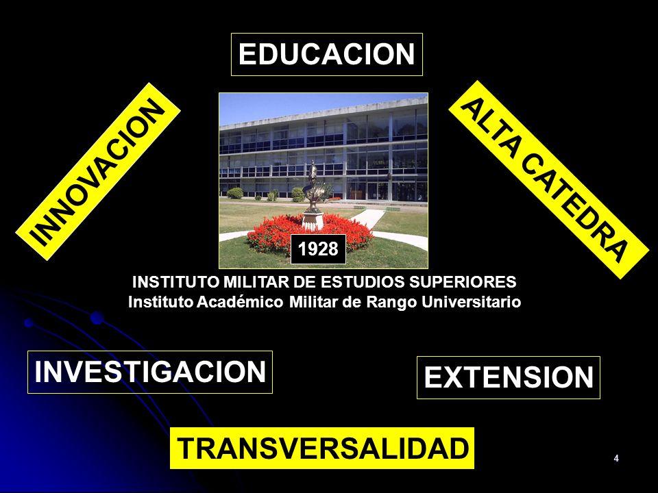 35 I.M.E.S -PIONERO EN ESTUDIO DE LA ESTRATEGIA Y CC.MM -CASI 80 AÑOS -CUBRE VARIOS NIVELES EDUCATIVOS -DESDE ADOLESCENTES A ADULTOS -DESDE PERSONAL SUPERIOR A SUBALTERNO -MUY CALIFICADO CUERPO DOCENTE Y GERENCIAL INTEGRADO PLENAMENTE AL SISTEMA EDUCATIVO NACIONAL -SISTEMA CONTINUO, PROGRESIVO Y SISTEMATICO -ALTO AGGIORNAMIENTO -CON TRANSPARENCIA Y RIGOR METODOLOGICO -CON PROCESOS AUTOCRITICOS INTERNOS -CON TRANSFORMACIONES ADAPTATIVAS ESTRUCTURALES -INTEGRANTE DEL CIRCULO URUGUAYO DE LA CALIDAD