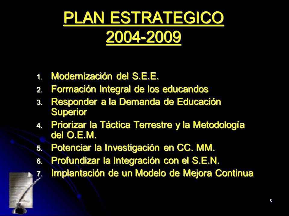 8 PLAN ESTRATEGICO 2004-2009 1. Modernización del S.E.E.