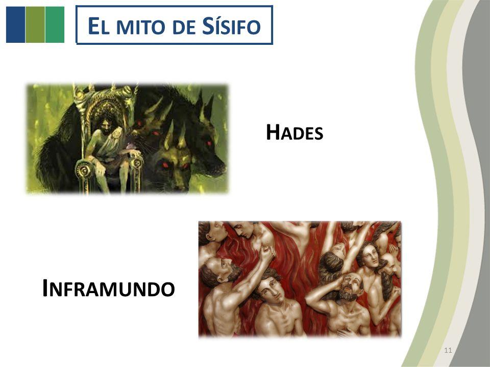 E L MITO DE S ÍSIFO H ADES I NFRAMUNDO 11