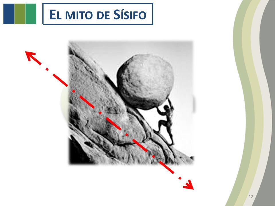 E L MITO DE S ÍSIFO 12