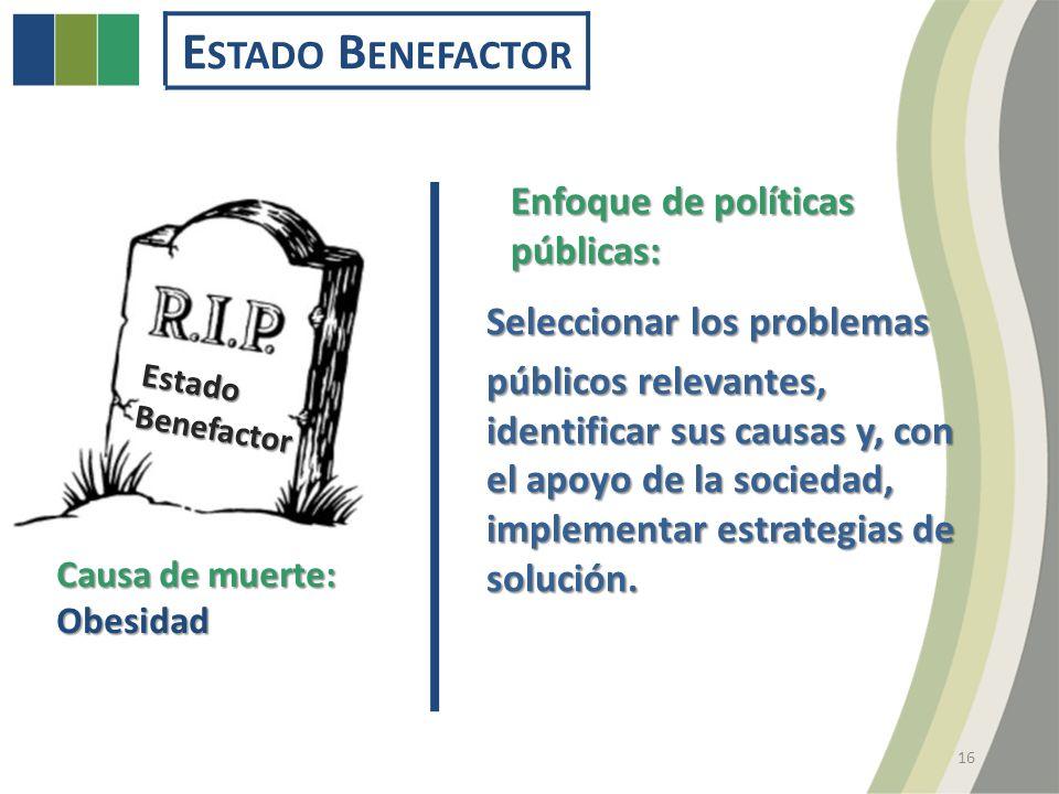 E STADO B ENEFACTOR Causa de muerte: Obesidad EstadoBenefactor Seleccionar los problemas públicos relevantes, identificar sus causas y, con el apoyo de la sociedad, implementar estrategias de solución.