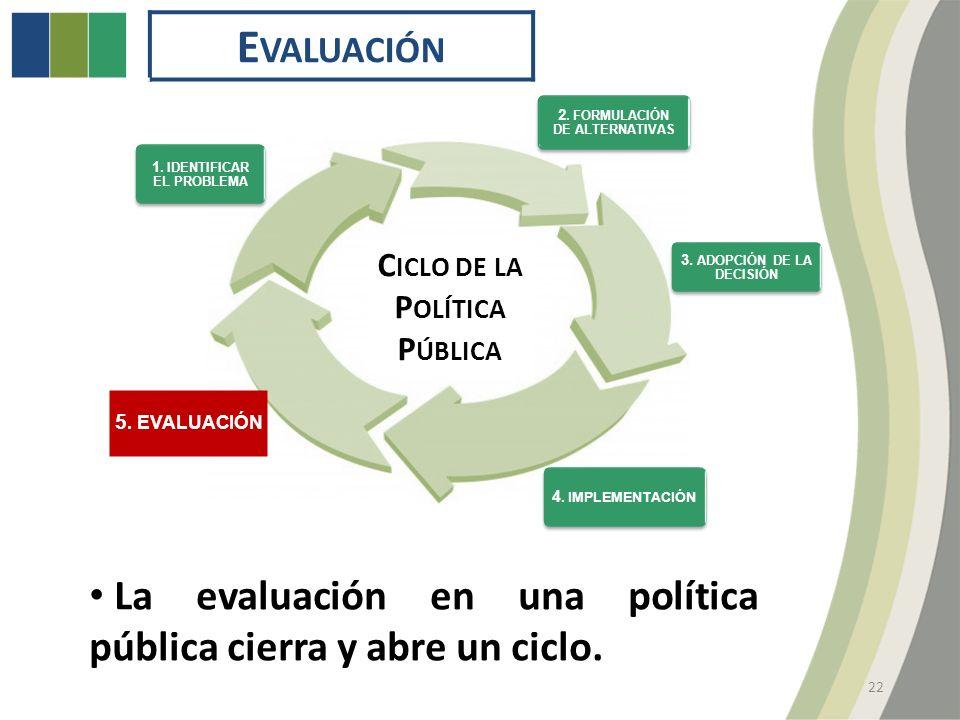 E VALUACIÓN 22 1. IDENTIFICAR EL PROBLEMA 2. FORMULACIÓN DE ALTERNATIVAS 3.