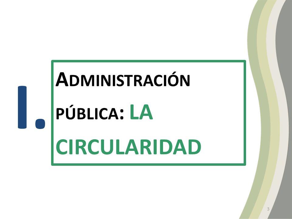 I. A DMINISTRACIÓN PÚBLICA : LA CIRCULARIDAD 3