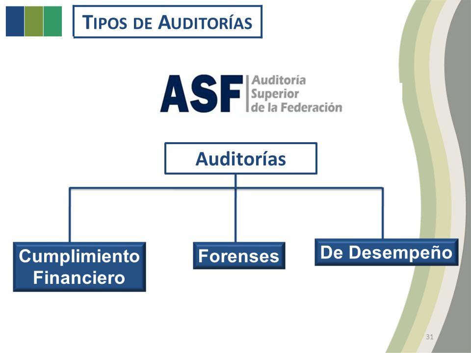 T IPOS DE A UDITORÍAS 31 Cumplimiento Financiero Forenses De Desempeño Auditorías