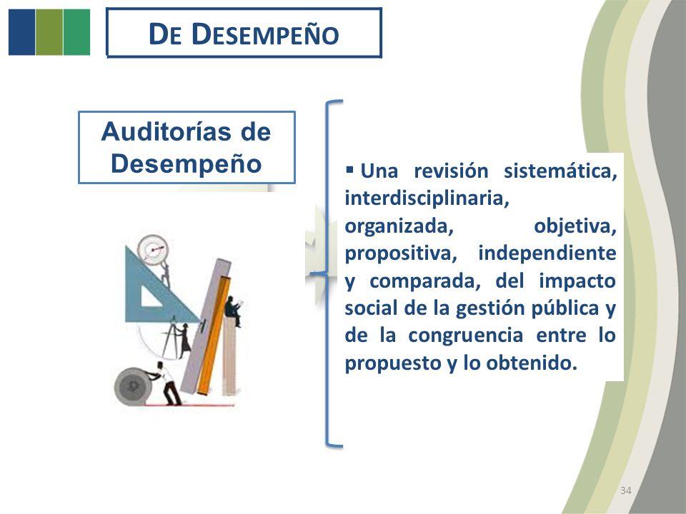 D E D ESEMPEÑO 34 Auditorías de Desempeño Una revisión sistemática, interdisciplinaria, organizada, objetiva, propositiva, independiente y comparada, del impacto social de la gestión pública y de la congruencia entre lo propuesto y lo obtenido.