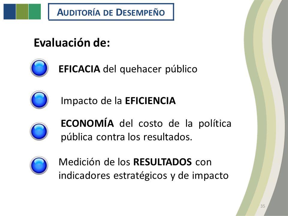 A UDITORÍA DE D ESEMPEÑO 35 Evaluación de: EFICACIA del quehacer público Medición de los RESULTADOS con indicadores estratégicos y de impacto Impacto de la EFICIENCIA ECONOMÍA del costo de la política pública contra los resultados.