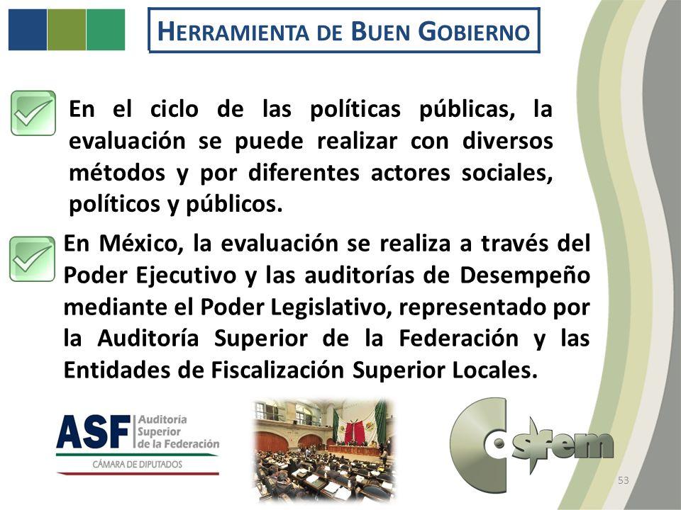 53 H ERRAMIENTA DE B UEN G OBIERNO En el ciclo de las políticas públicas, la evaluación se puede realizar con diversos métodos y por diferentes actores sociales, políticos y públicos.