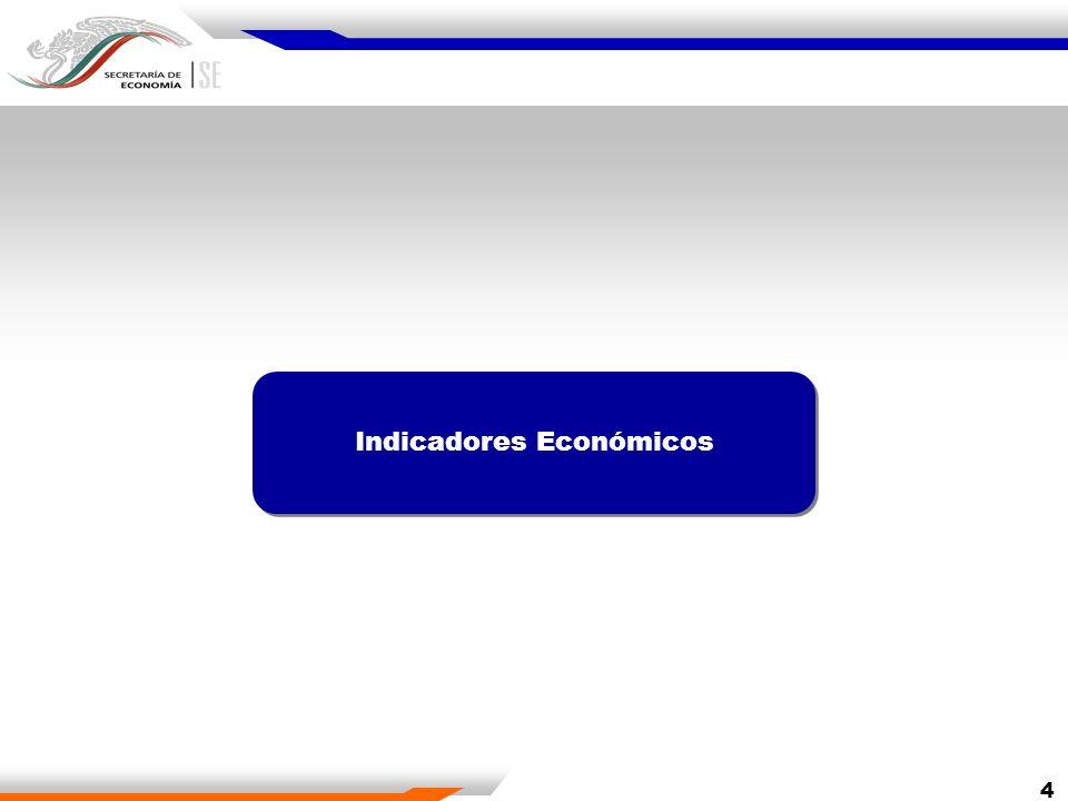 5 Inflación Crecimiento anual Indicadores económicos Riesgo País EMBI Tasa de interés CETES 28 días Exchange Rate Pesos per dollar Fuente: BANXICO.