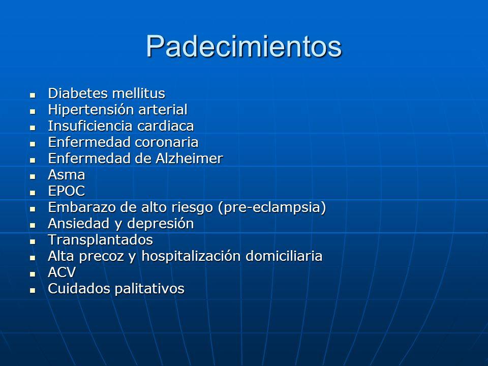 Padecimientos Diabetes mellitus Diabetes mellitus Hipertensión arterial Hipertensión arterial Insuficiencia cardiaca Insuficiencia cardiaca Enfermedad
