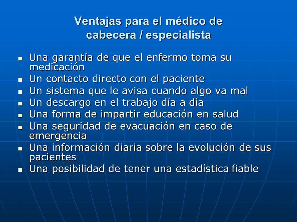 Ventajas para el médico de cabecera / especialista Una garantía de que el enfermo toma su medicación Una garantía de que el enfermo toma su medicación