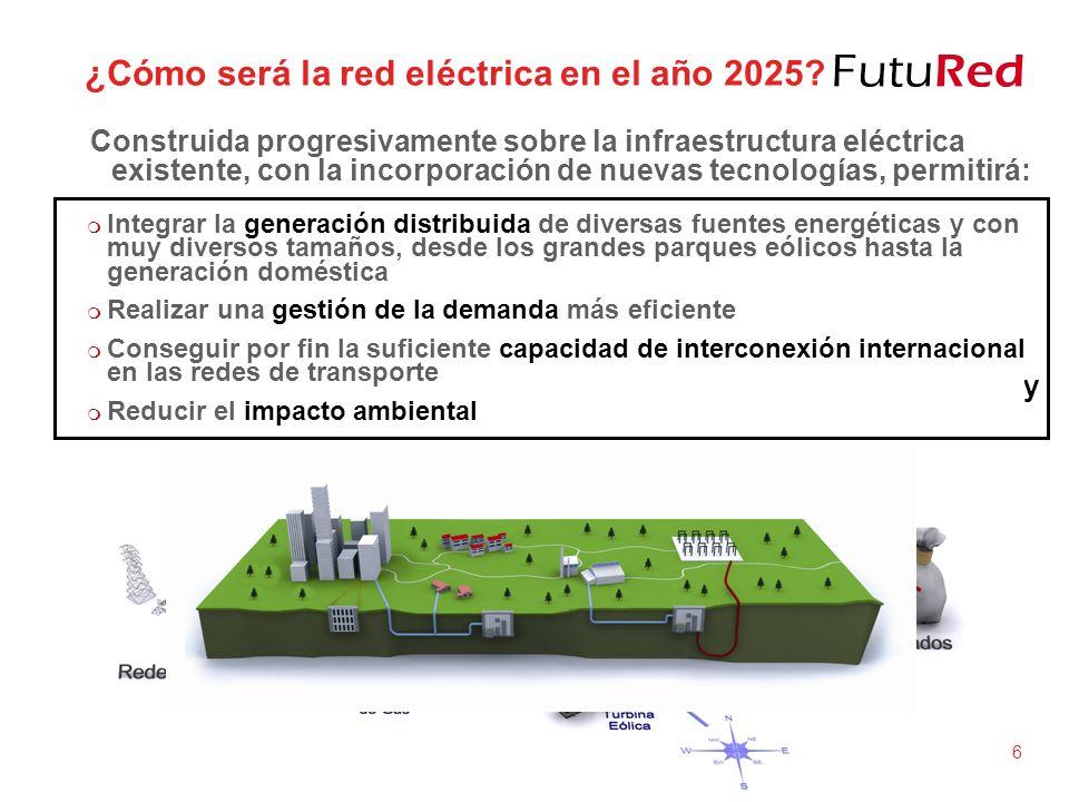 7 ¿Cómo será la red eléctrica en el año 2025.
