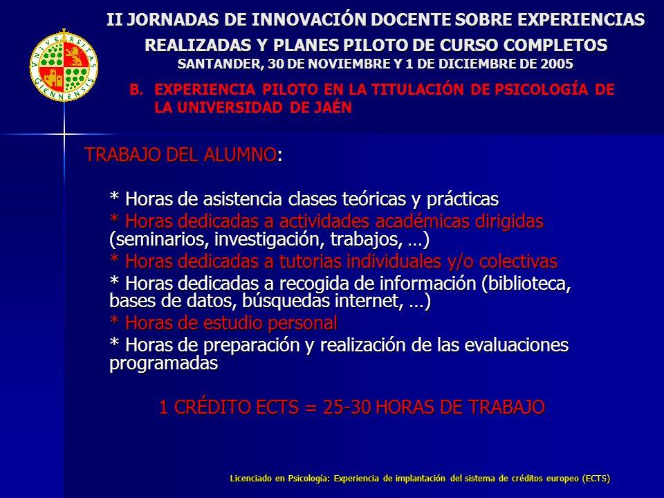 Licenciado en Psicología: Experiencia de implantación del sistema de créditos europeo (ECTS) TRABAJO DEL ALUMNO: * Horas de asistencia clases teóricas