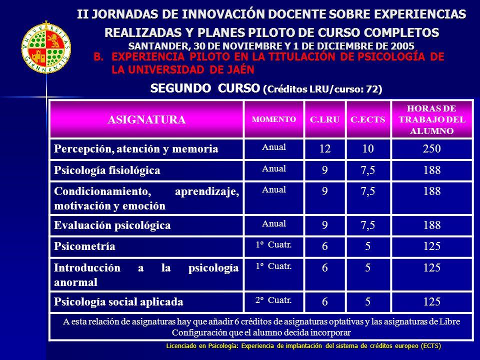 Licenciado en Psicología: Experiencia de implantación del sistema de créditos europeo (ECTS) II JORNADAS DE INNOVACIÓN DOCENTE SOBRE EXPERIENCIAS REAL