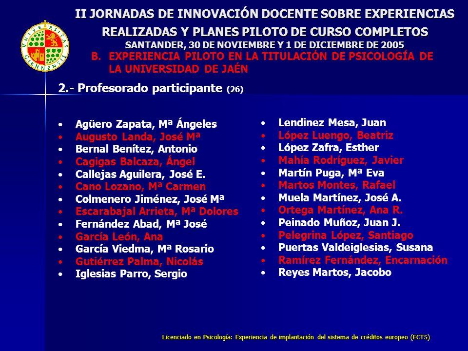 Licenciado en Psicología: Experiencia de implantación del sistema de créditos europeo (ECTS) Agüero Zapata, Mª Ángeles Augusto Landa, José Mª Bernal B