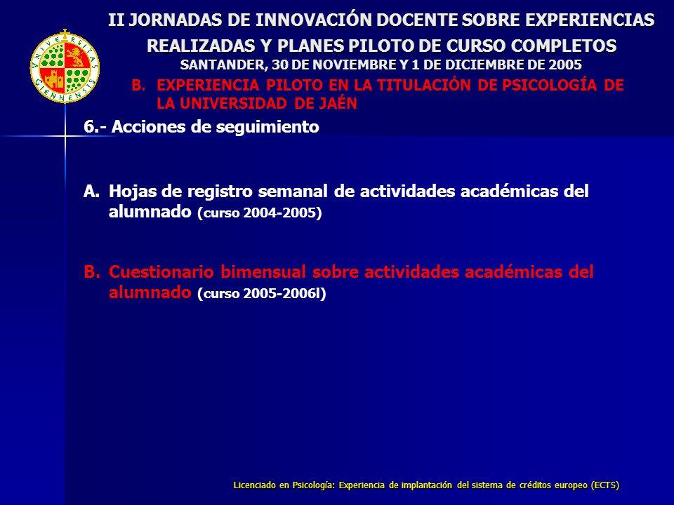Licenciado en Psicología: Experiencia de implantación del sistema de créditos europeo (ECTS) II JORNADAS DE INNOVACIÓN DOCENTE SOBRE EXPERIENCIAS REALIZADAS Y PLANES PILOTO DE CURSO COMPLETOS SANTANDER, 30 DE NOVIEMBRE Y 1 DE DICIEMBRE DE 2005 B.EXPERIENCIA PILOTO EN LA TITULACIÓN DE PSICOLOGÍA DE LA UNIVERSIDAD DE JAÉN 6.- Acciones de seguimiento A.Hojas de registro semanal de actividades académicas del alumnado (curso 2004-2005) B.Cuestionario bimensual sobre actividades académicas del alumnado (curso 2005-2006l)